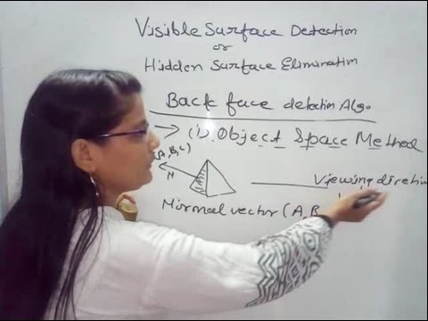 Visible Surface Detection Algorithm (Back face Detection)  in Computer Graphics in Hindi