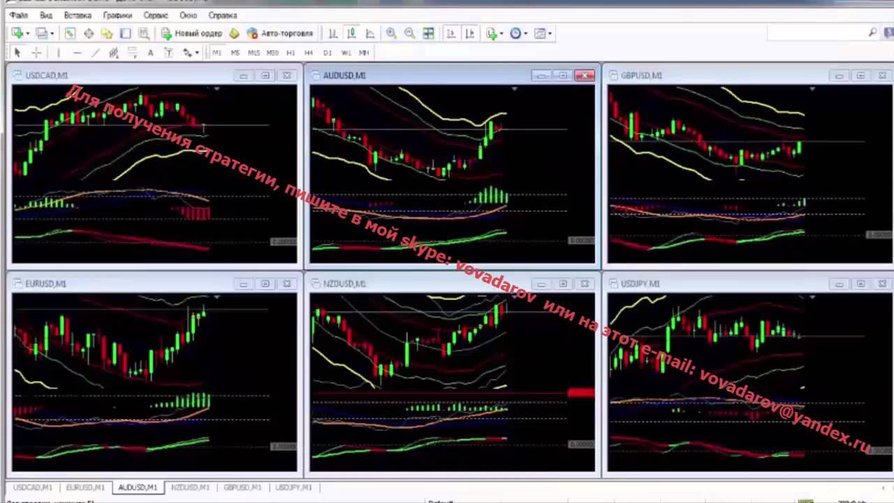 Курсы по Торговле на Бинарных Опционах | Обучение Торговли Бинарными Опционами