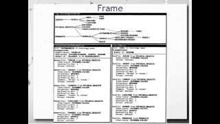 Knowledge Representation - Class 10 - Web & Semantic Web