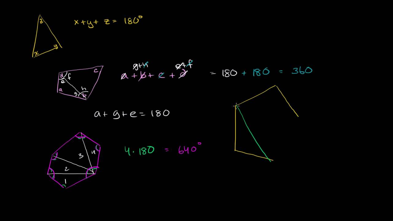 Sum Of Interior Angles Of Any Polygon