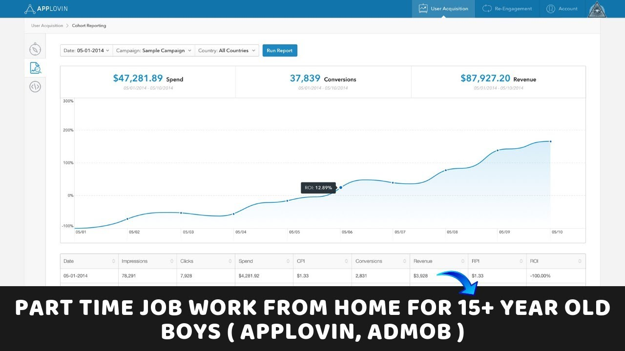 Part Time Job Work From Home For 15 Year Old Boys Applovin Admob Youtube