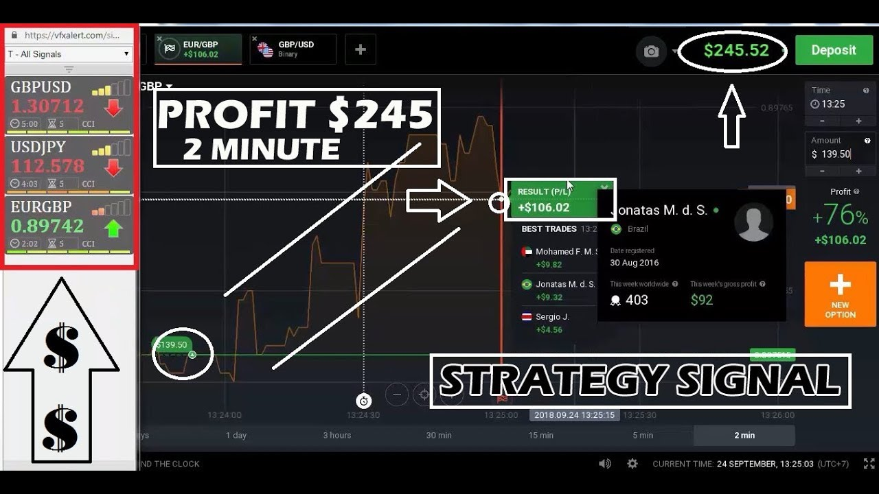 Funciona realmente binary option autotrading
