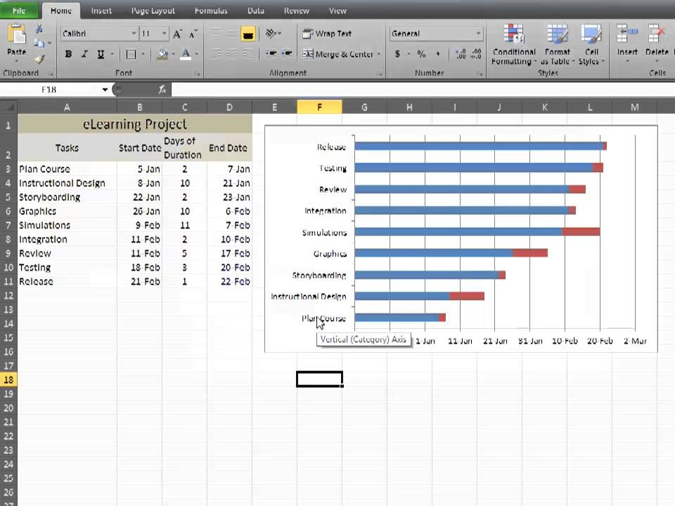Create A Gantt Chart Youtube