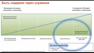 Майндсет и поведение Agile фасилитатора thumbnail