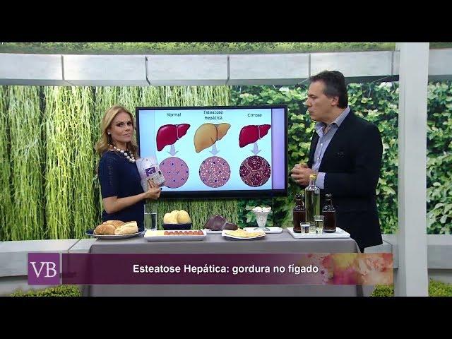Esteatose Hepática: Gordura no Fígado - Dr. Tércio Genzini