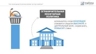 видео Биржи и их роль в экономике, Роль банков в рыночной экономике