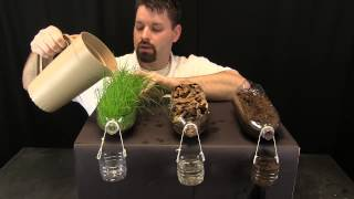Erosion and Soil