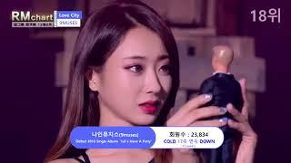[RMchart] TOP 30 nhóm nhạc nữ đông fan nhất K-pop {12/2017}