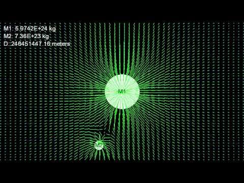 Gravitational Field Animation (Equivalence Principle)