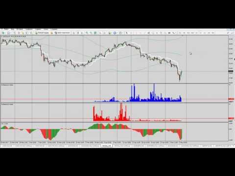 03.03.16 - Прогноз, новости рынка Форекс.