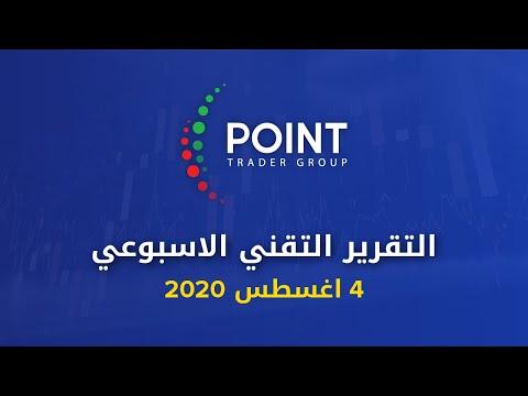 التقرير التقني الاسبوعي 4 أغسطس 2020 | Point Trader Group