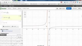 Как быстро найти область определения функции