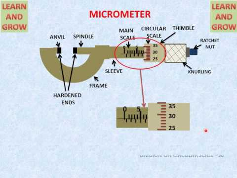 MICROMETER  (READ EASILY) हिन्दी  ! LEARN AND GROW