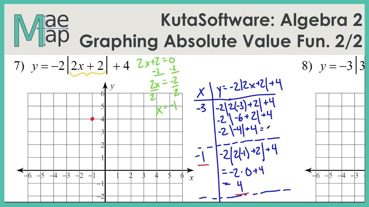 Kutasoftware Algebra 2 Graphing Absolute Value Equations Part 2