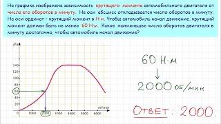 Задача 2 ЕГЭ 2016 по математике. Урок 1