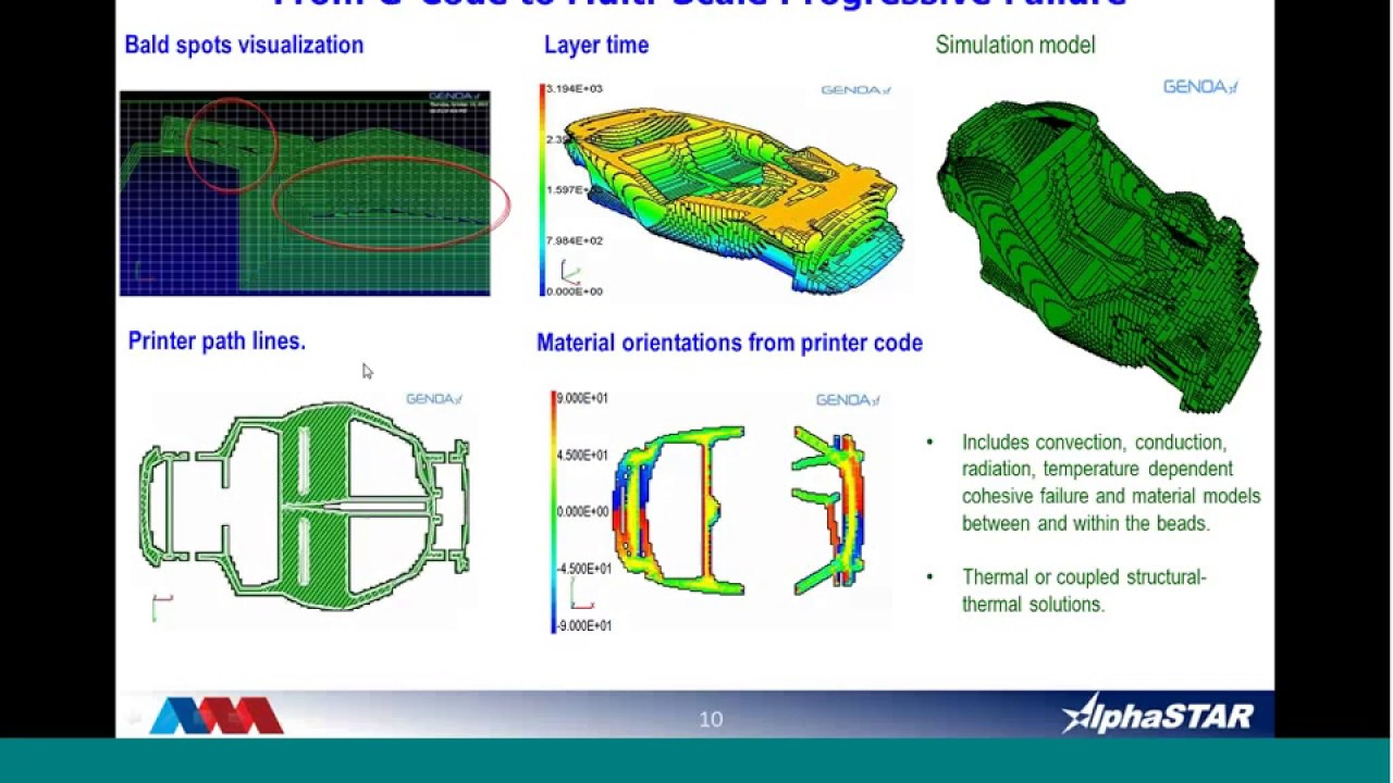 Webinar: Simulate & Optimize the Additive Manufacturing Process with AlphaSTAR's GENOA 3DP