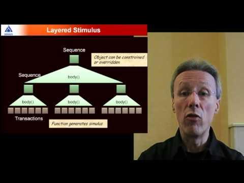 UVM - The Universal Verification Methodology