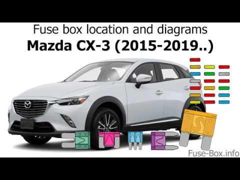 Fuse box location and    diagrams        Mazda       CX      3     20152019