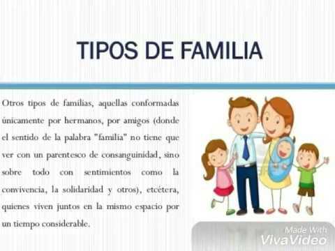 Tipos de Familia para niños de Primero de la Primaria ...