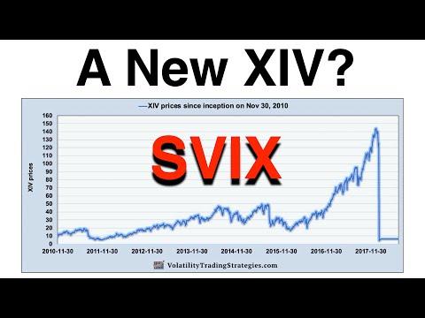 Video #100)  A New Short Volatility ETP?  SVIX  -  The New XIV