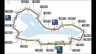 Формула 1 Австралия Альберт-Парк Гонка F1 HD