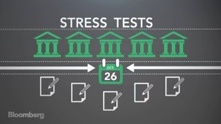 ECB Stress Tests: Which Banks Will Fail