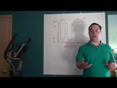 eapbg #15 Introduction to UART