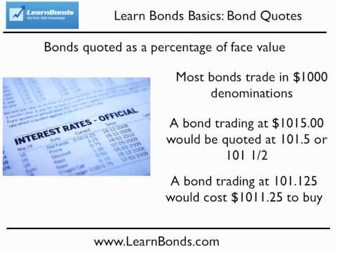 How to Read a Bond Quote