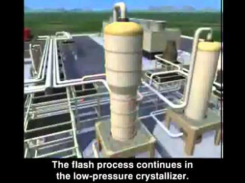 Geothermal Electric Power Plant
