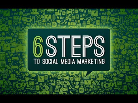 Social Media Marketing Overview - 6-Step Strategy To Profitable Social Media Marketing