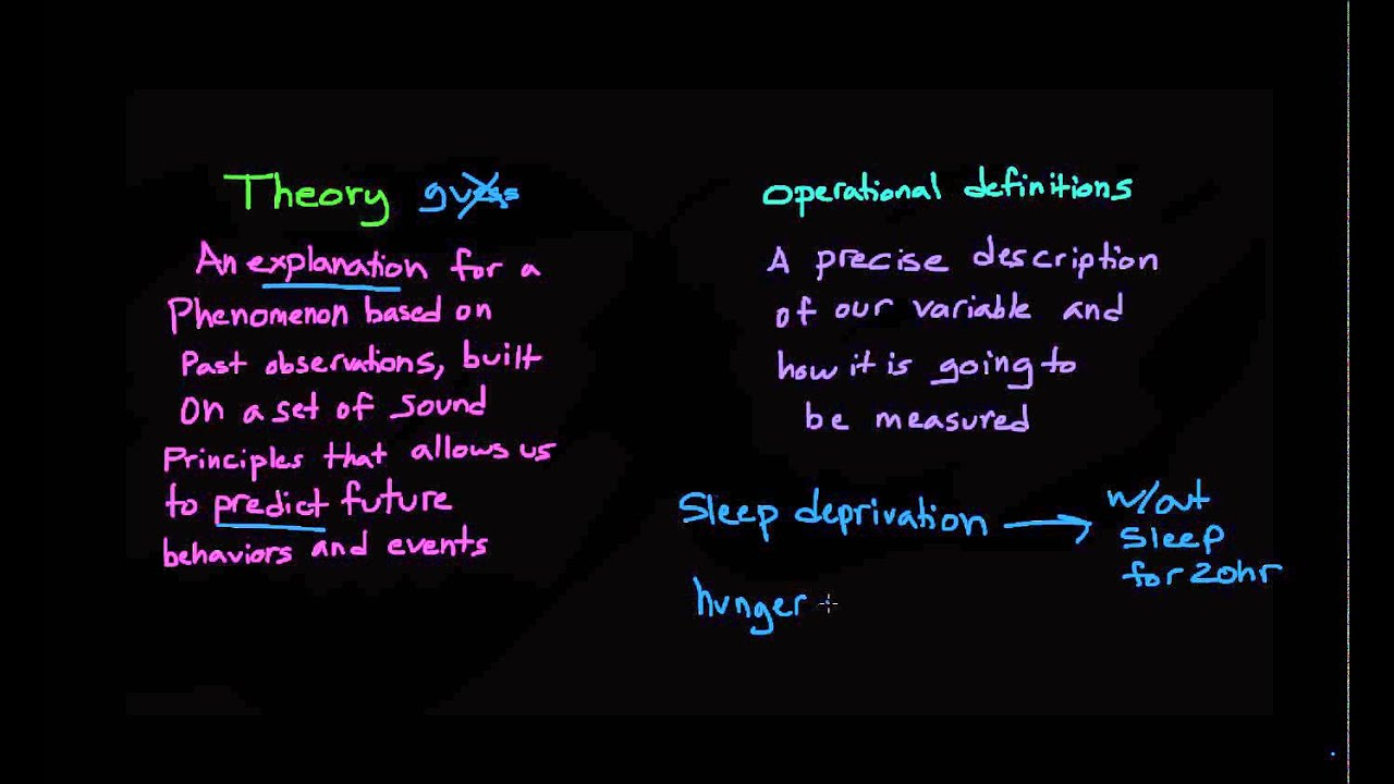 Theories And Operational Definitions Youtube