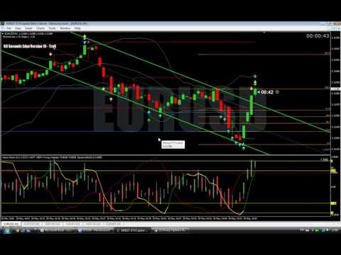 Binary Option Affiliates Program – Join the best
