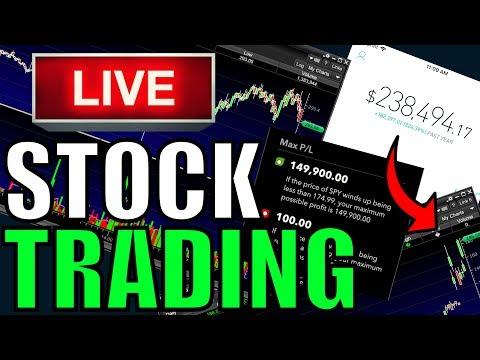 Upgrade account to options trading robinhood