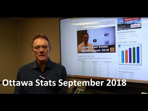 Ottawa Real Estate Market till Sept 30th 2018