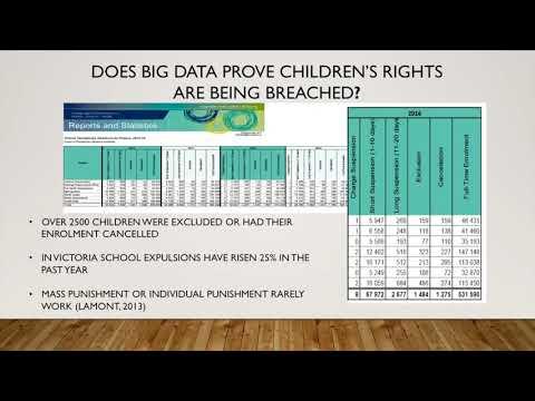 Presentation Children's Rights in Education