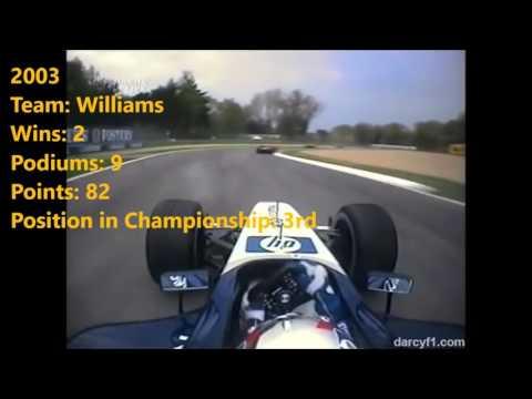 F1 Juan Pablo Montoya Onboard 2001   2006