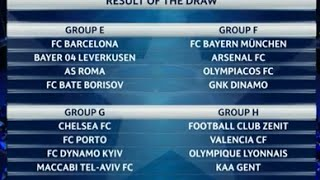 RESULT UEFA CHAMPIONS LEAGUE 2015/16 Group Stage Draw Pots
