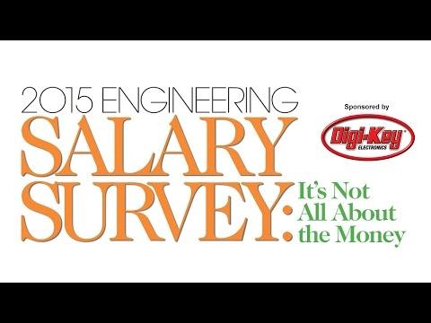 2015 Engineering Salary Survey