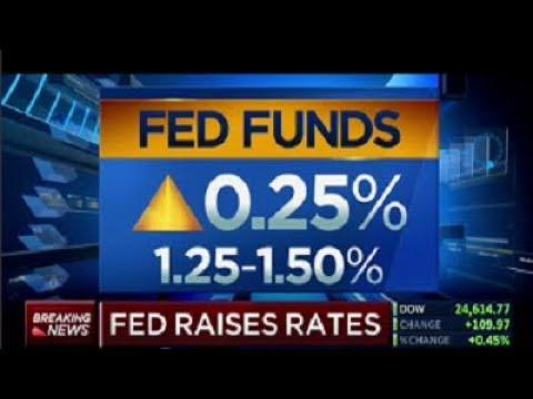 Post Market Wrap Up PLUS: Fed. Hikes! IMPORTANT Updates, Dollar, Bonds, Bitcoin, Metals.