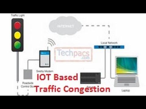 .物聯網正在引發交通行業數位化變革