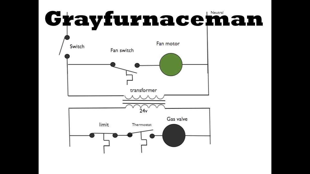 Schematic Diagram 5