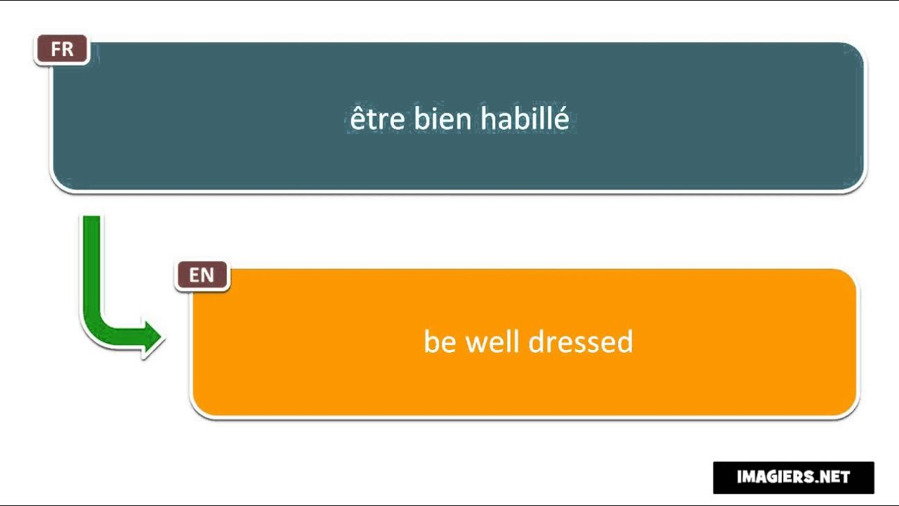 bien essayer De très nombreux exemples de phrases traduites contenant je veux bien essayer – dictionnaire anglais-français et moteur de recherche de traductions anglaises.