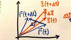 Classical Mechanics (John Taylor)