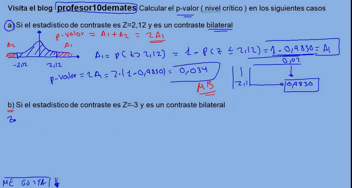 Calcular el p valor ejercicios resueltos 01a nivel cr tico youtube - Calcular valor tasacion piso ...