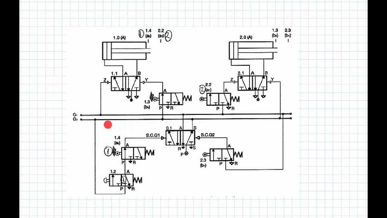 Circuito Neumatico Basico : Neumática esquema neumático 1 youtube