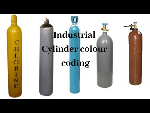 Gas Cylinder Colour Coding | Industrial Cylinder Color Code | Learn Safety Online
