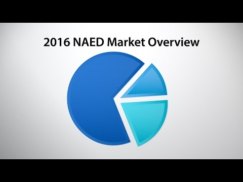 2016 Market Overview