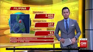 Kabar Terkini Jumlah Orang Terinfeksi Corona Dari Berbagai Negara | COVID-19 UPDATE (2/4/20)