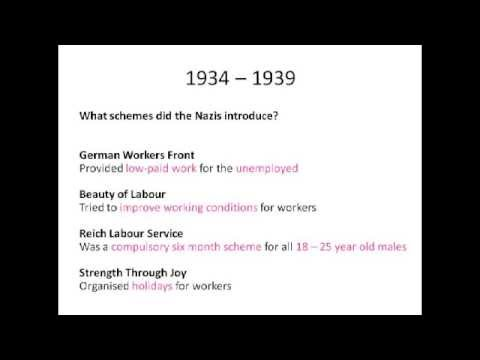 Germany 1918 - 1945 History GCSE Revision Video