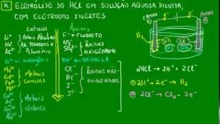 Eletrólise do ácido clorídrico (HCL) em solução aquosa